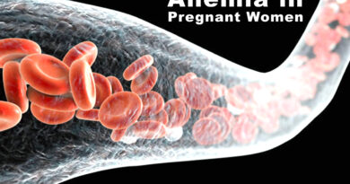 Anemia In Pragnent Women